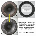 1 x Flexible foam surround for Mission 700 - 700S - 710