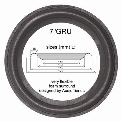 1 x Foamrand voor Grundig Audiorama 5000, 7000