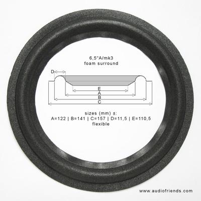 1 x Foamrand voor Klipsch Promedia 2.1 subwoofer