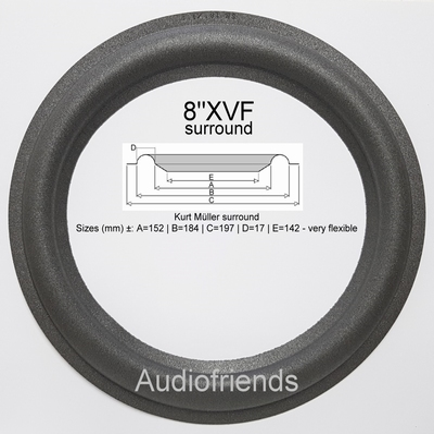 1 x Foamrand ORIGINEEL voor VIFA M21WN woofers
