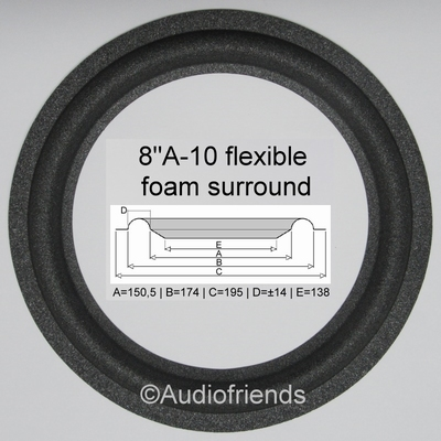 1 x Foam surround for Onkyo W-2088B - Scepter 1000, 2000