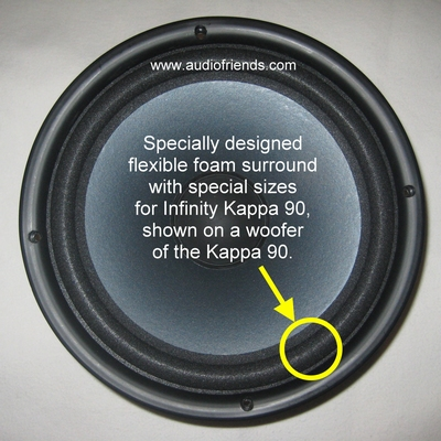 1 x Foamrand voor reparatie Infinity Kappa 90