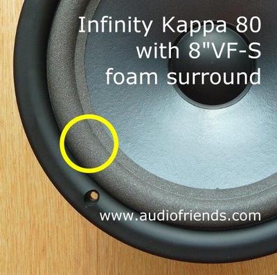 Infinity Kappa 80 - 4x Foamrand voor reparatie