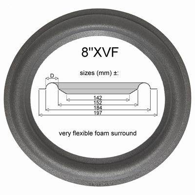 1 x Foamrand voor reparatie diverse Snell speakers