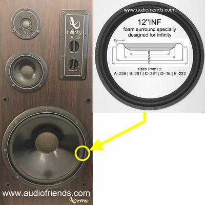 1 x Foam surround for repair Infinity SM120