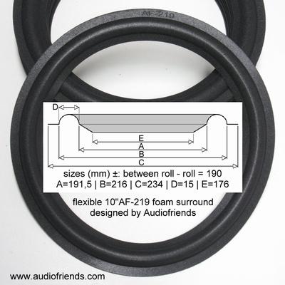 1 x Foamrand voor Jamo Studio Monitor J-123 - W-250-1