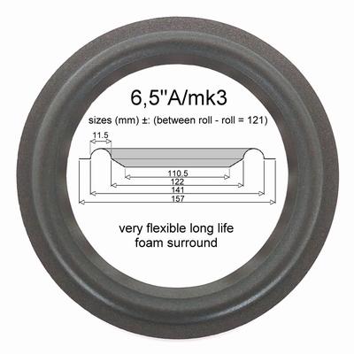 1 x Schaumstoff Sicke für Reparatur Quadral ISM 85