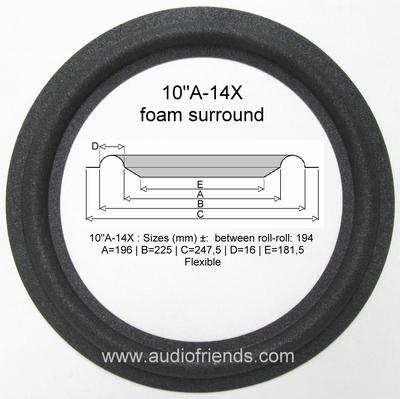 1 x Schaumstoff Sicke für Reparatur Jamo CBR1302 speaker