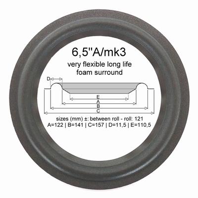 4 x Foamrand voor Bang & Olufsen Red Line RL140