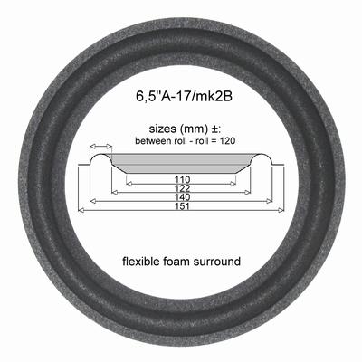 1 x Schaumstoff Sicke für Reparatur Quadral RS93, Inter 2000