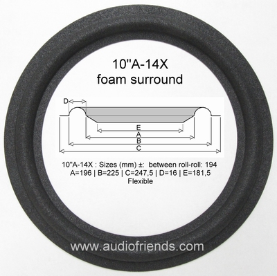 1 x Foam surround for Infinity sub SSW-10 + 2 x sateliet