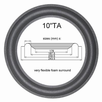 1 x Foamrand voor Vifa M25WO-15 - Dali 107/109 (Kurt M.)