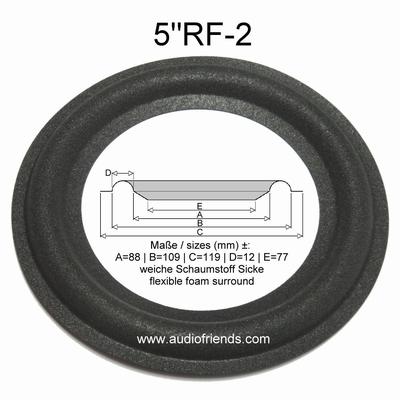 8 x Foamrand voor reparatie Meyer Sound UPM-1P