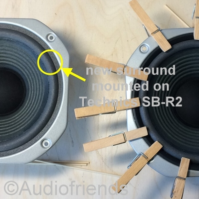 1 x Foamrand voor reparatie Technics SB-R2 speaker