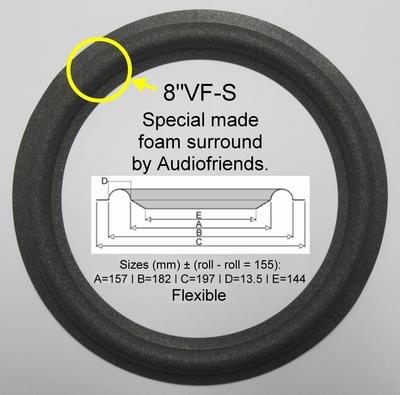 1 x Foamrand voor reparatie Kirksaeter Monitor 100 speaker