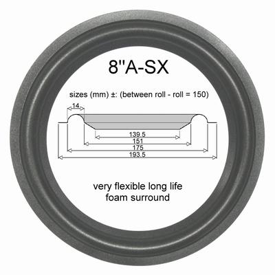 1 x Foamrand voor Acoustic Research AR98LS midrange