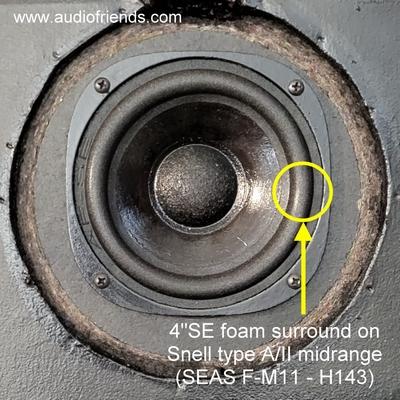 1 x Foamrand voor midrange Hans Deutsch ATL HD312