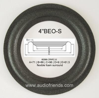 1 x Foam surround for repair Blaupunkt SC-W 1080 speaker