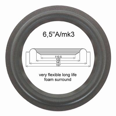 1 x Foamrand voor reparatie JBL ATX-40 - A0906A woofer
