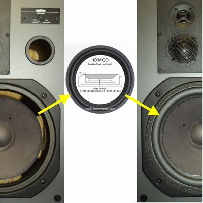 Revox Forum B mkII - 1x Schaumstoff Sicke für Reparatur