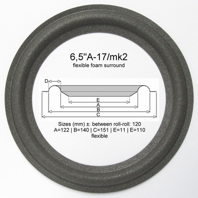 1 x Foam surround for Infinity Reference 6 - mid-low