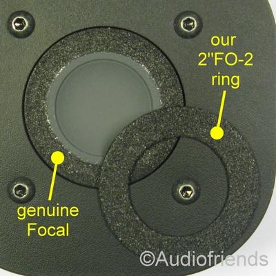 1 x Foam surround for repair JMlab Focal Onyx 713 tweeter