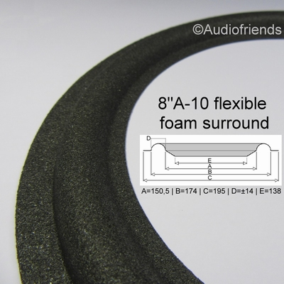 1 x Foam surround for Infinity Reference 20, 30, 40, 50, 60
