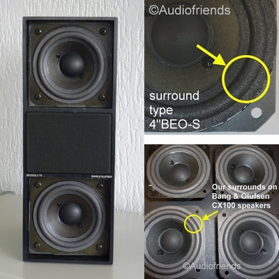 4 x Foamrand voor B&O Bang & Olufsen CX100 speakers