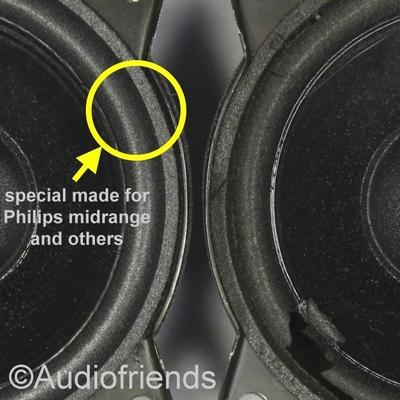 1 x Schaumstoff Sicke für Reparatur Philips AD4061W8