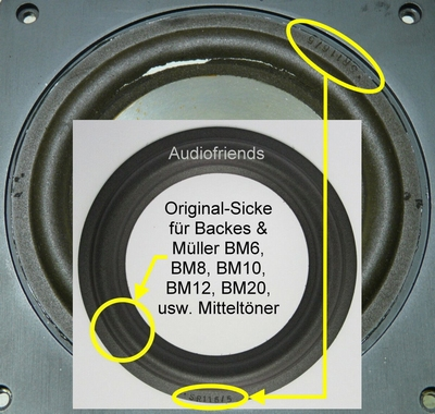Backes & Müller BM8 - GENUINE foam surround for repair