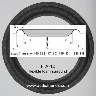 1 x Foam surround for repair woofer Infinity 902-4165 woofer
