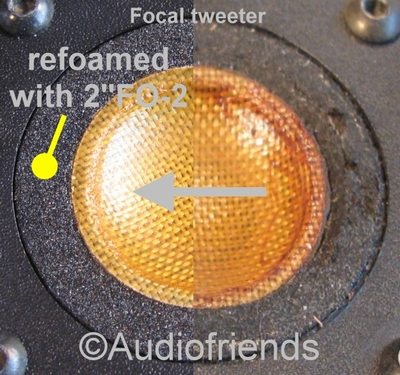 1 x Schaumstoff Sicke Audiovector F3 (Focal/JMlab) tweeter