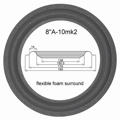 8 Zoll SCHAUMSTOFF Sicke für Reparatur Lautsprecher