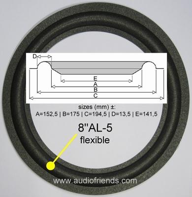 4 x Foamrand 8 inch voor de KEF 104.2 / 105.3
