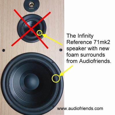 1 x Foamrand bas luidspreker Infinity Reference 71mk2