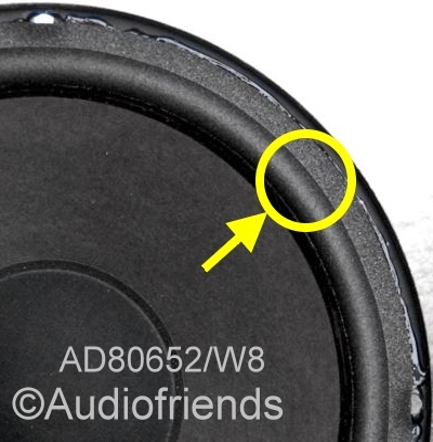 1 x Foamrand voor Philips 22ah484 - AD80803/W8