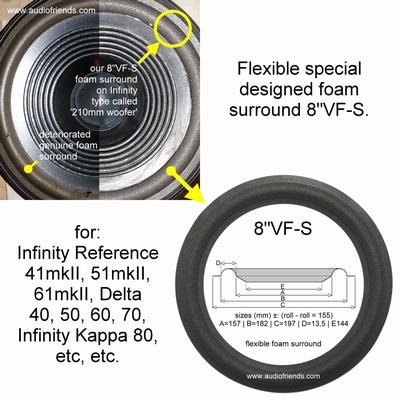 1 x Foam flexible surround Infinity Delta 40, 60 or 70
