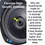 1 x Foam surround dustcap (donut) flexible for KEF RR104.2