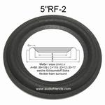 4 x Foamrand voor reparatie Meyer Sound UPM-1P