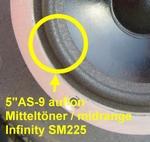 5 inch FOAM surround for speaker repair