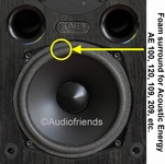1 x Foamrand voor reparatie Acoustic Energy AE100, AE109